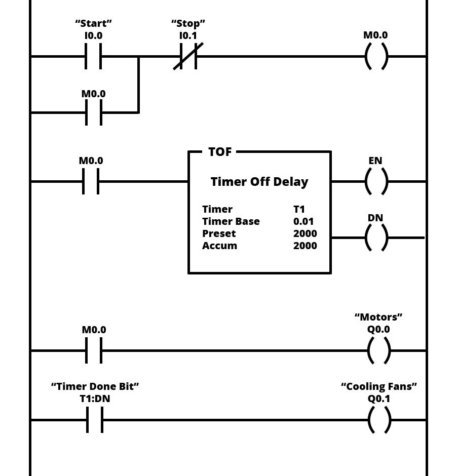 G Technology Thread 65084182 3 Phase Wiring X Y Z View Samegoogleimgopsiqdbsaucenao Ladder Logic Cooling Off Delay T 15kib 900x940